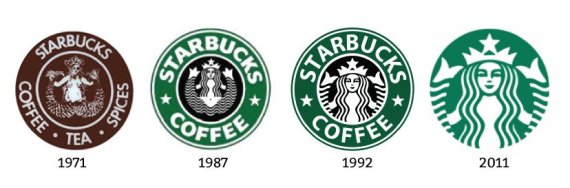 Starbucks logos from their brand relaunch from 1971 to 2011.