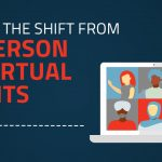In-Person to Virtual Events